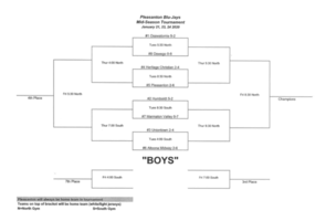 Pleasanton Mid-Season Tournament Boys Bracket