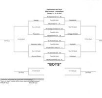 Boys Bracket for Pleasanton Mid-Season Tournament